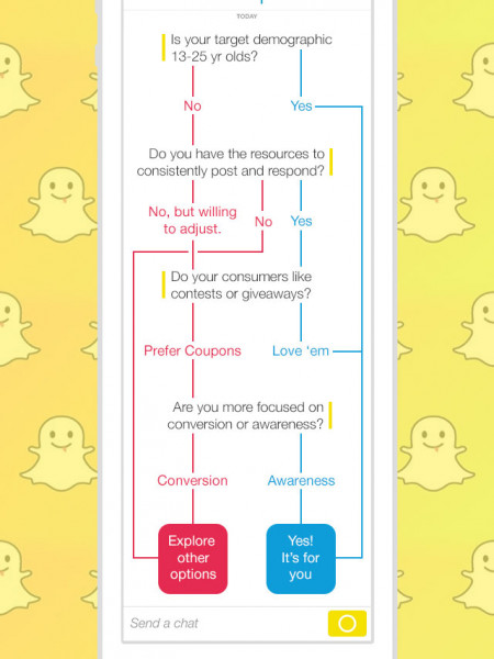 To Snap, Or Not To Snap: Should Your Brand Be on Snapchat? Infographic