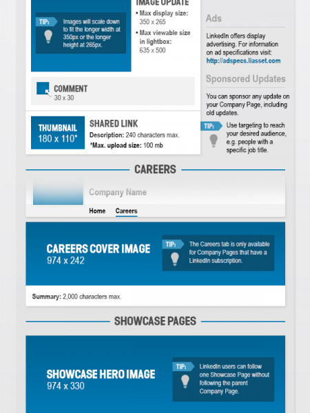 LinkedIn Sizes and Dimensions Cheat Sheet 2014 - Online Circle Digital Infographic