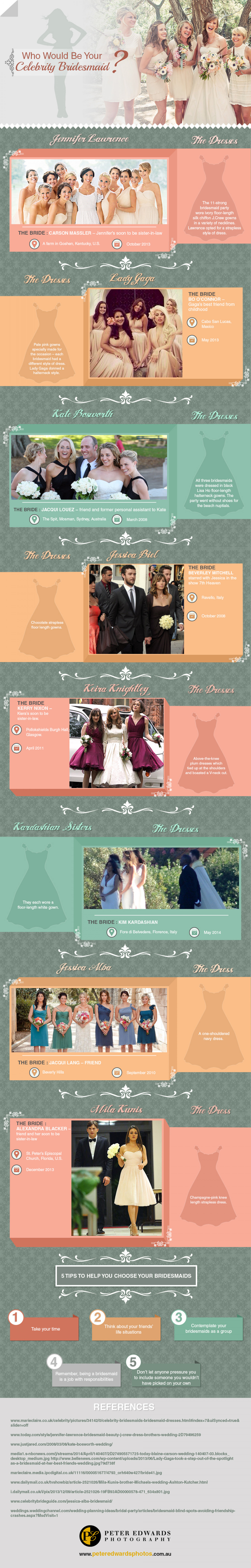 Who Would Be Your Celebrity Bridesmaid? Infographic