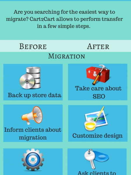 5 Reasons to Migrate from Magento Go to 3dcart Infographic