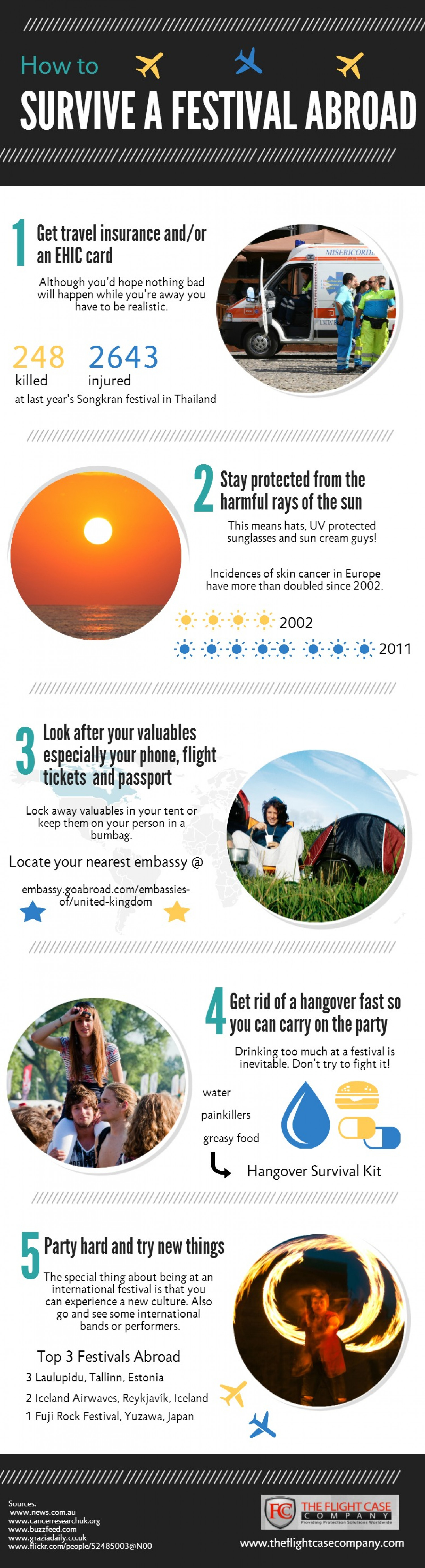 How to Survive a Festival Abroad Infographic