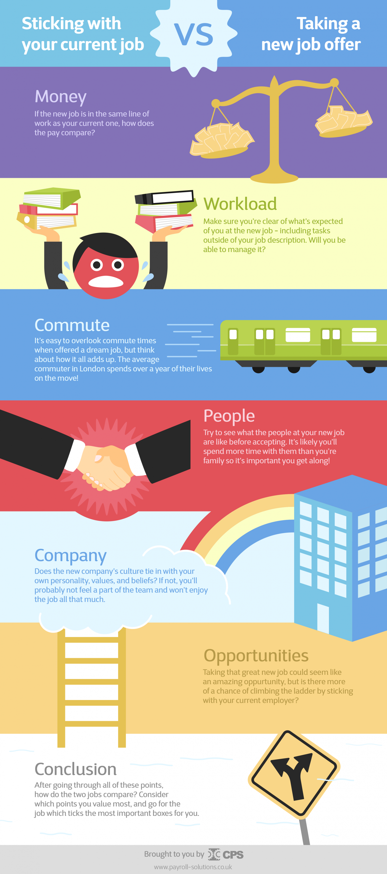 6 Key Factors To Consider Before Taking A New Job Infographic