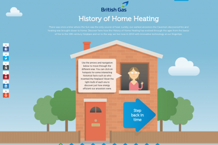 History of Home Heating Infographic