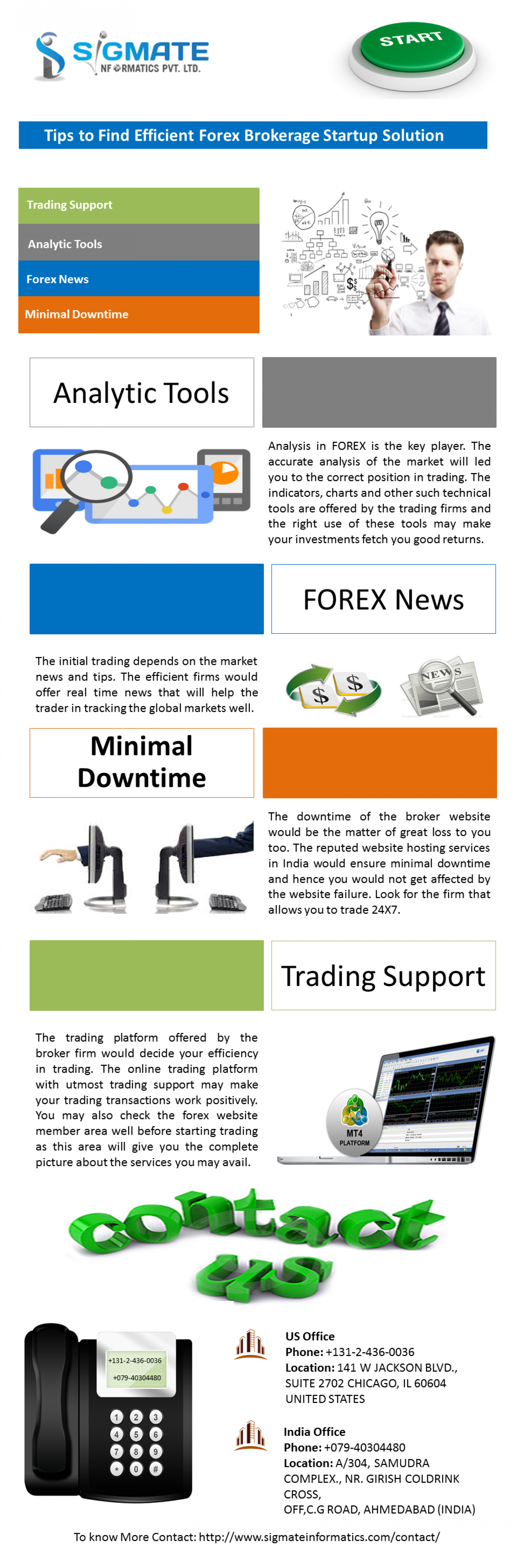 Tips to Find Efficient Forex Brokerage Startup Solution Infographic