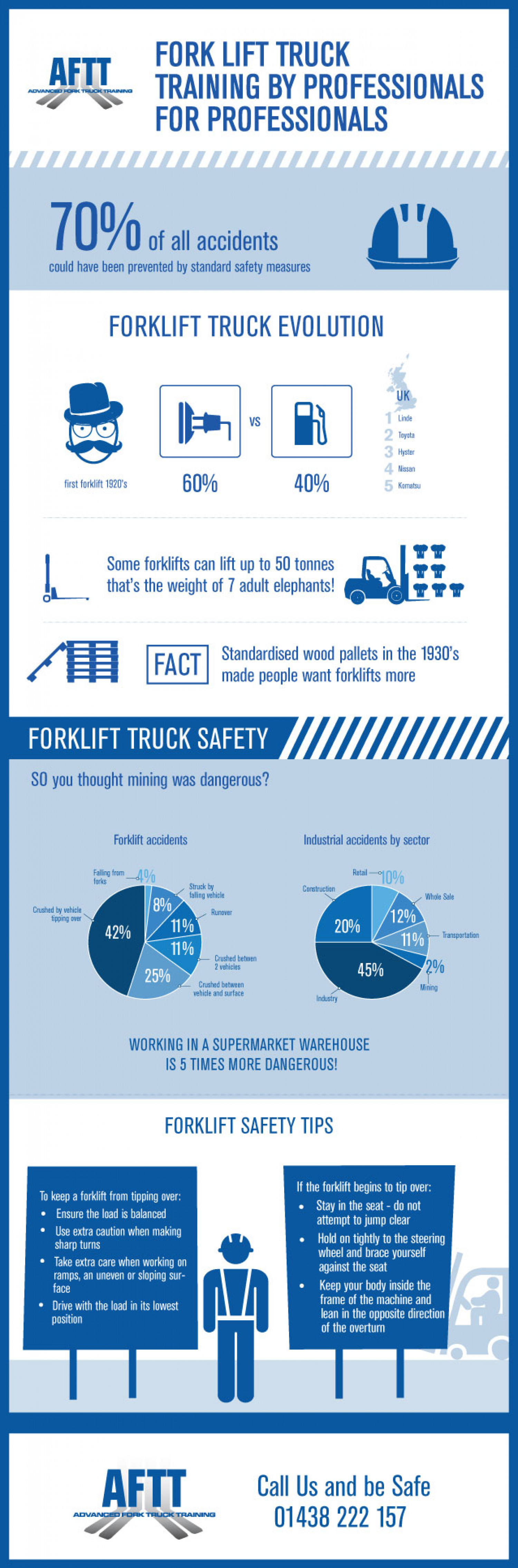 How Forklift Instruction Saves Lives Infographic
