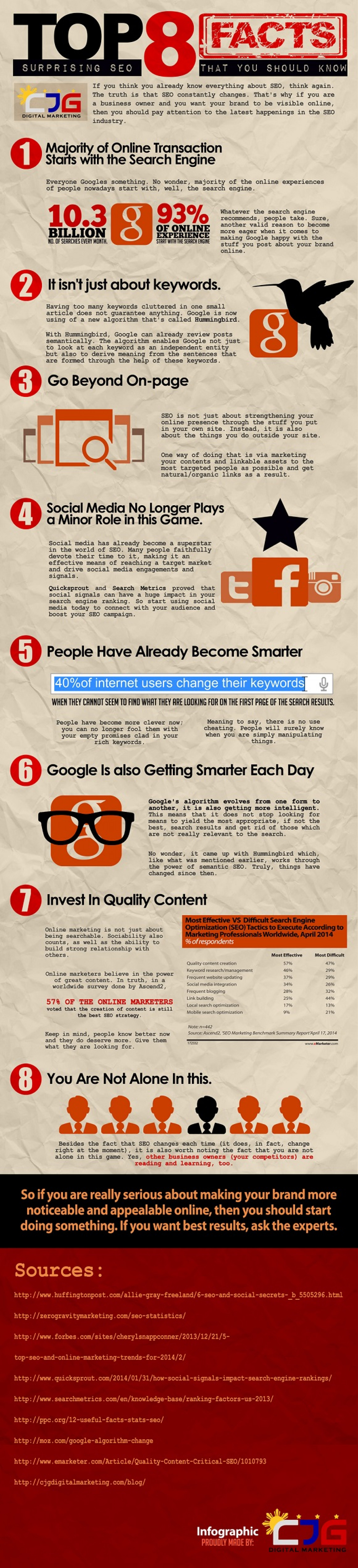 Top 8 Surprising SEO Facts That You Should Know  Infographic
