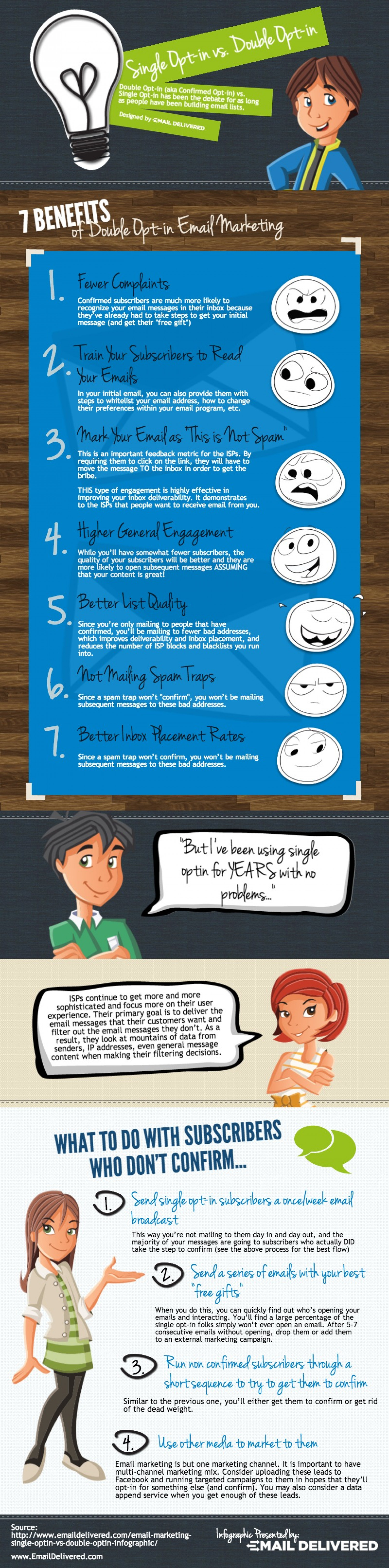 Email Marketing: Single Opt-in vs. Double Opt-in Infographic
