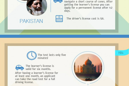 4 Easiest Places to Obtain Your Driver's License Infographic