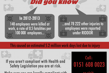 Workplace Injury - Are you doing enough to prevent it? - RIS Consultants (NW) Ltd Infographic
