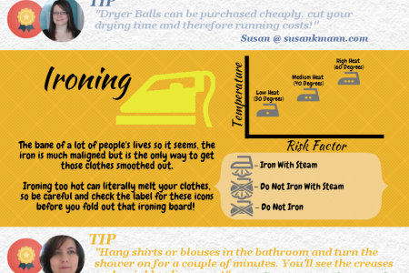 Washing Instructions Cheat Sheet Infographic