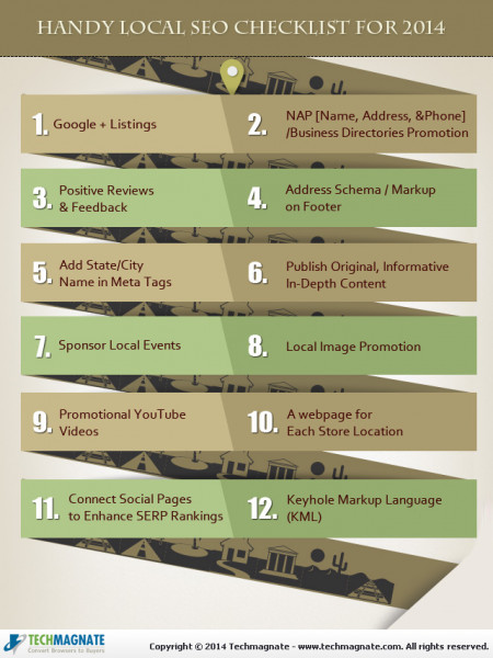 Handy Local SEO Checklist for 2014 Infographic