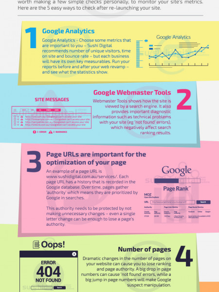 5 Business Solutions to Guarantee the Success of Your Website Redesign Infographic