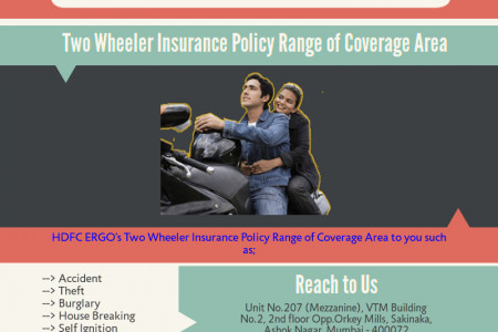Motorcycle Insurance from HDFC ERGO Infographic