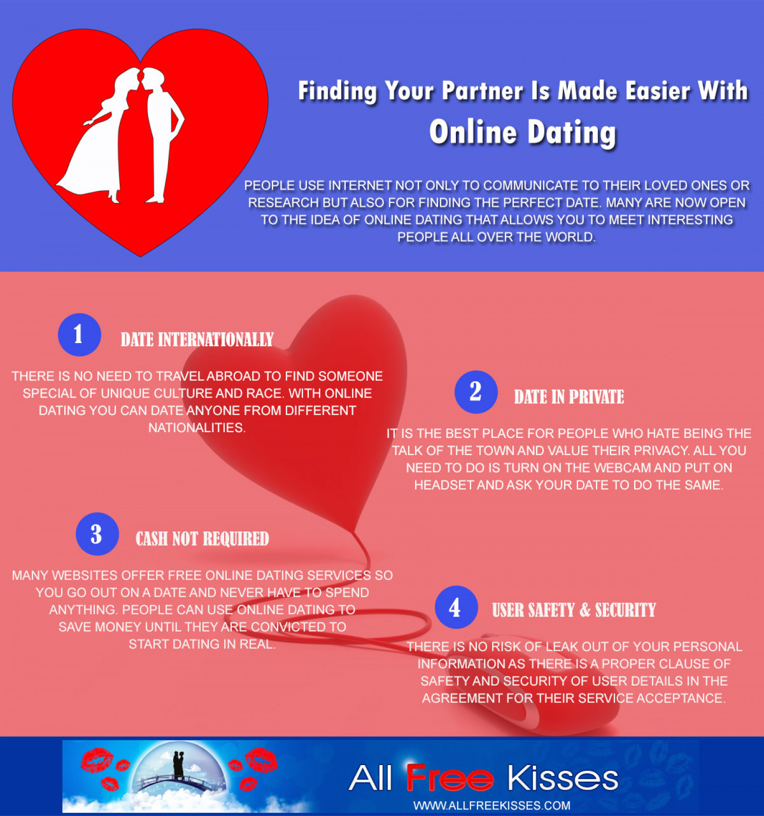 Find Your Partner with Online Dating Infographic