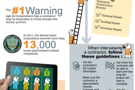 The Cost of Home Improvement Fraud and Scams Infographic