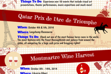 The Best Things To Do This Fall in Paris Infographic