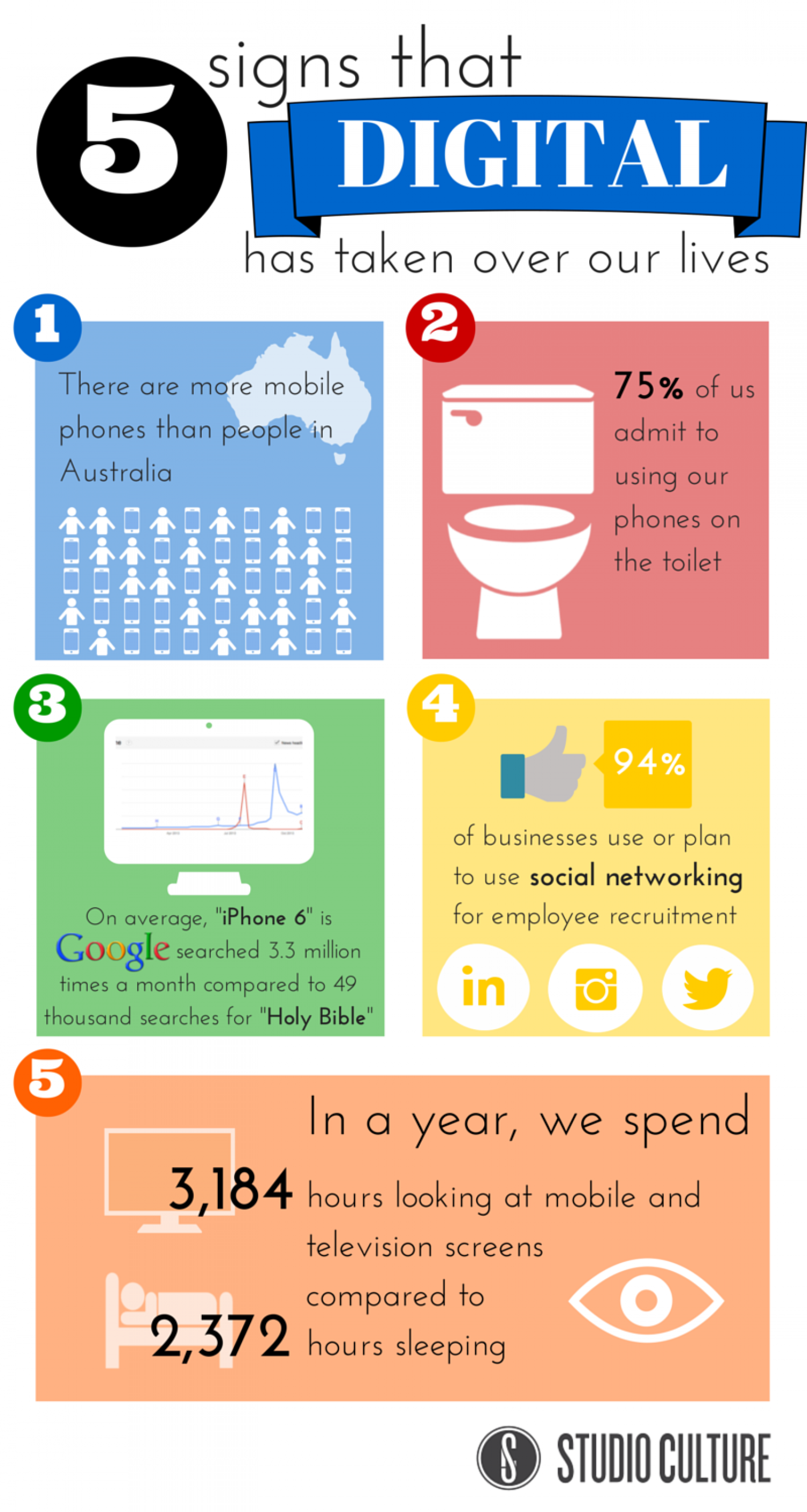 5 Signs That Digital Has Taken Over Our Lives Infographic