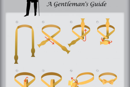 Gentleman's Guide to Tying a Bow Tie Infographic