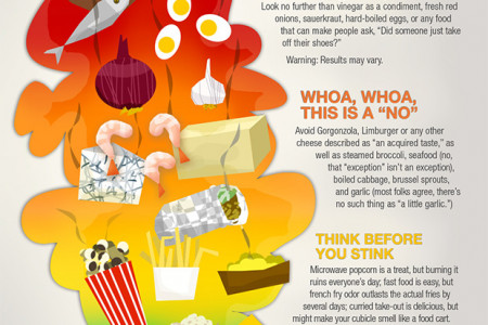 Should I Eat This at My Desk? Infographic