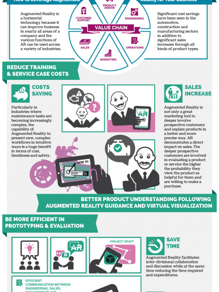 AUGMENTED REALITY AT WORK Infographic