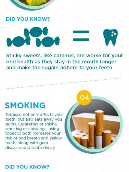 Discover a day in a life of your mouth Infographic
