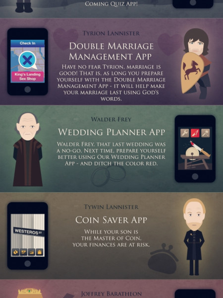 What mobile apps would the Game of Thrones characters use? Infographic