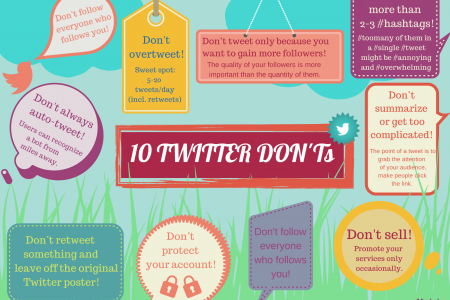 Twitter Marketing - 10 DON'Ts Infographic