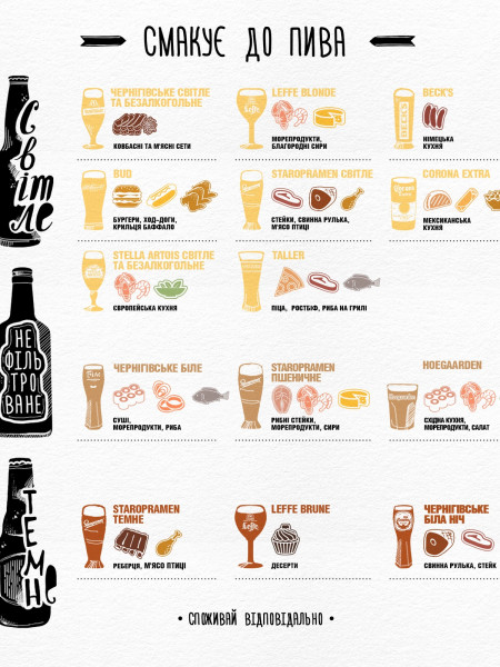 Beer and food Infographic