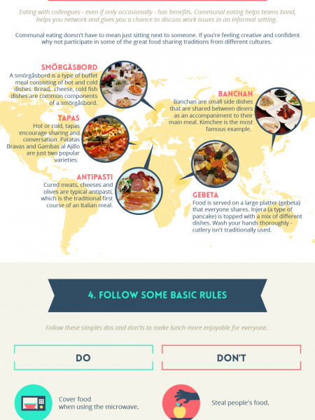 A 5-Step Guide To Better Office Lunches Infographic