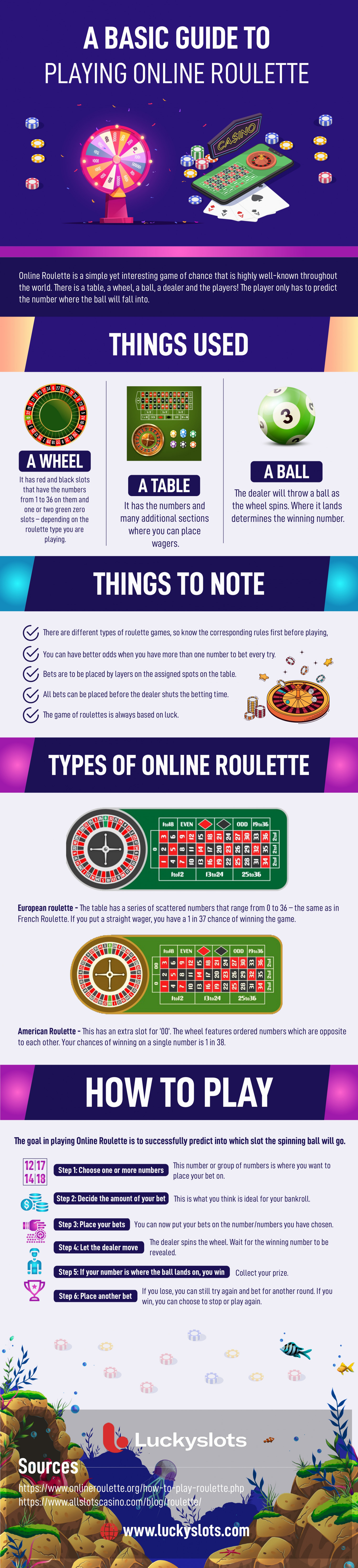 A Basic Guide To Playing Roulette Infographic
