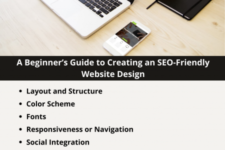 A Beginner's Guide to Creating an SEO-Friendly Website Design Infographic