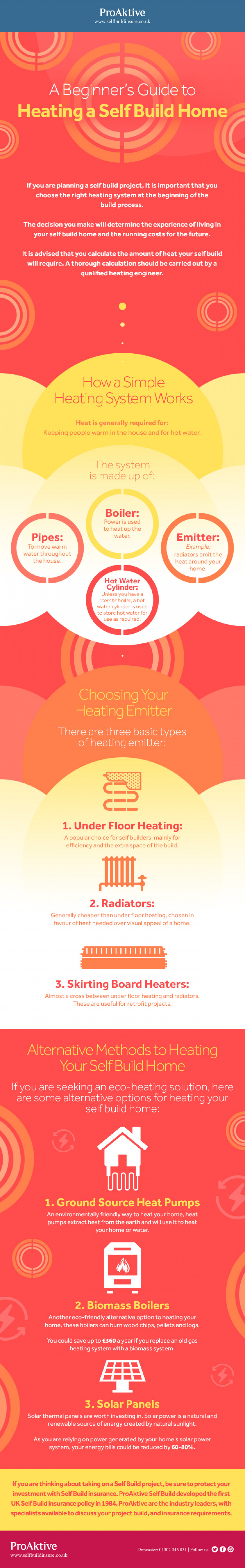 A Beginner's Guide to Heating a Self Build Home Infographic