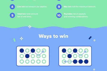 A BEGINNER'S GUIDE TO PLAYING SLOTS AT ONLINE CASINOS Infographic