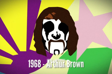 A brief animated history of corpse paint Infographic