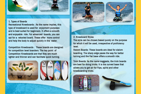 A brief guide on Kneeboards Infographic