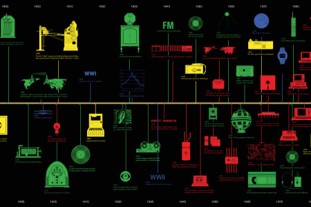 A Brief History of Communication  Infographic