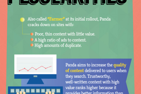 A brief history of Penguin and Panda Infographic