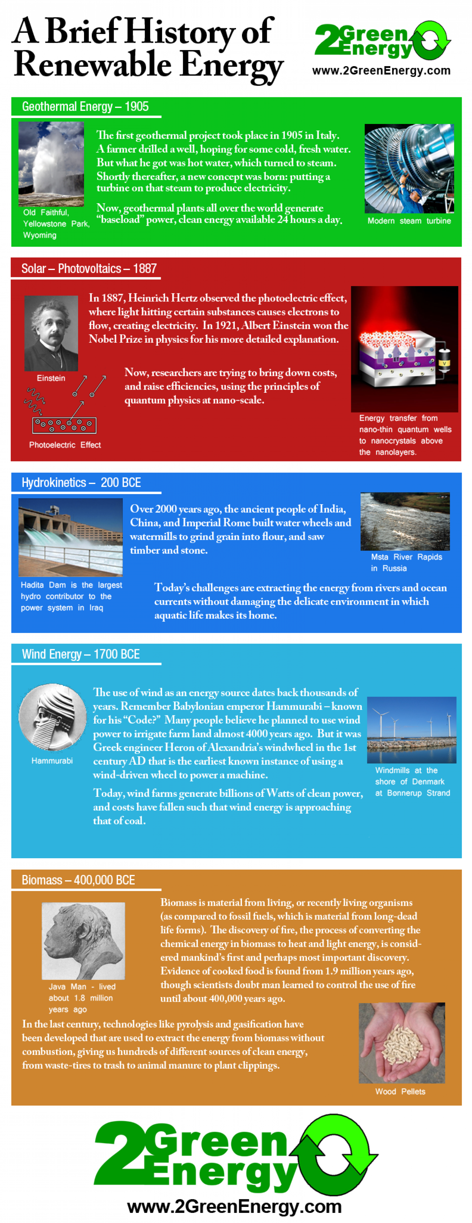 A Brief History of Renewable Energy  Infographic