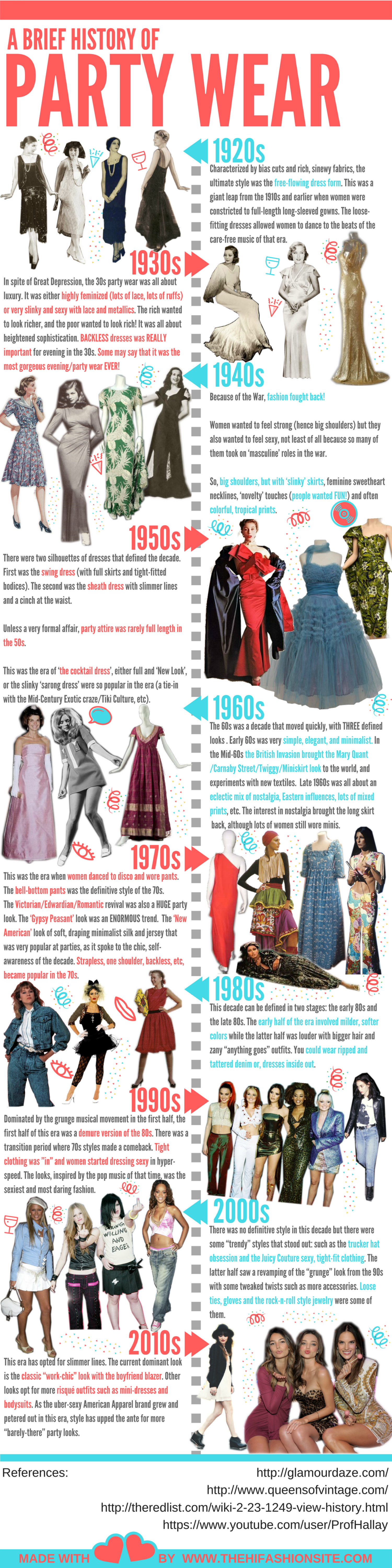 A Brief History of Women's Party Wear Infographic