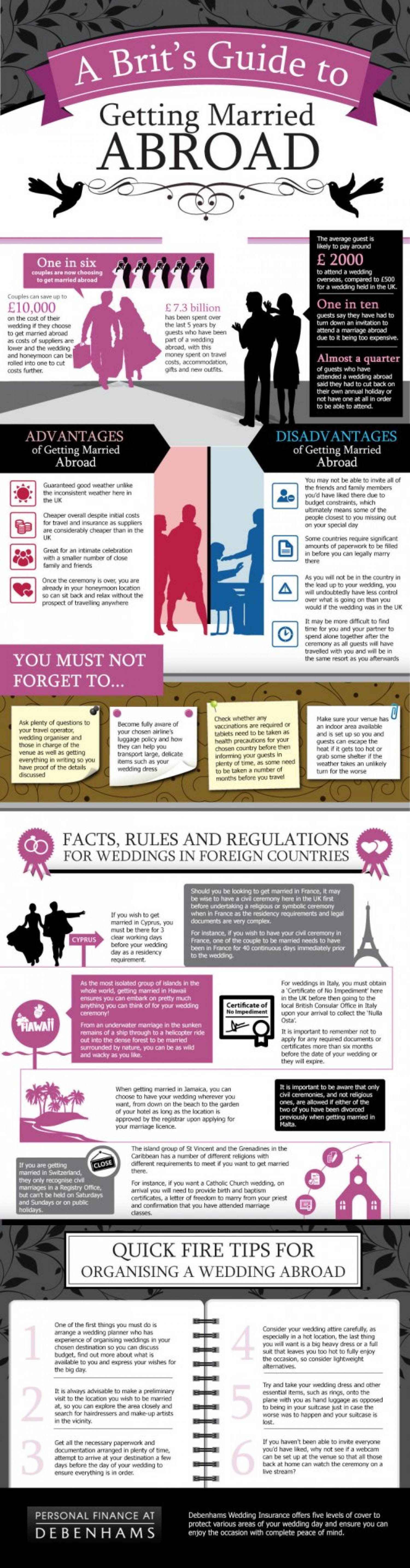 A Brit's Guide to Getting Married Abroad Infographic