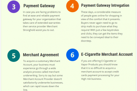 A Cardholder can challenge the transaction dispute, if decision is ruled in favor of Merchant Infographic
