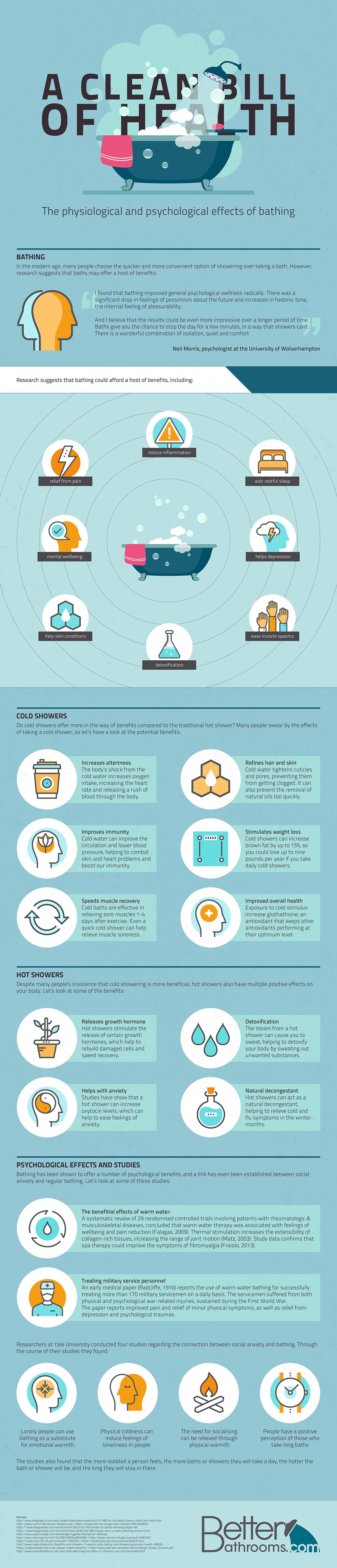 A Clean Bill of Health: The Physiological and Psychological Effects of Bathing Infographic