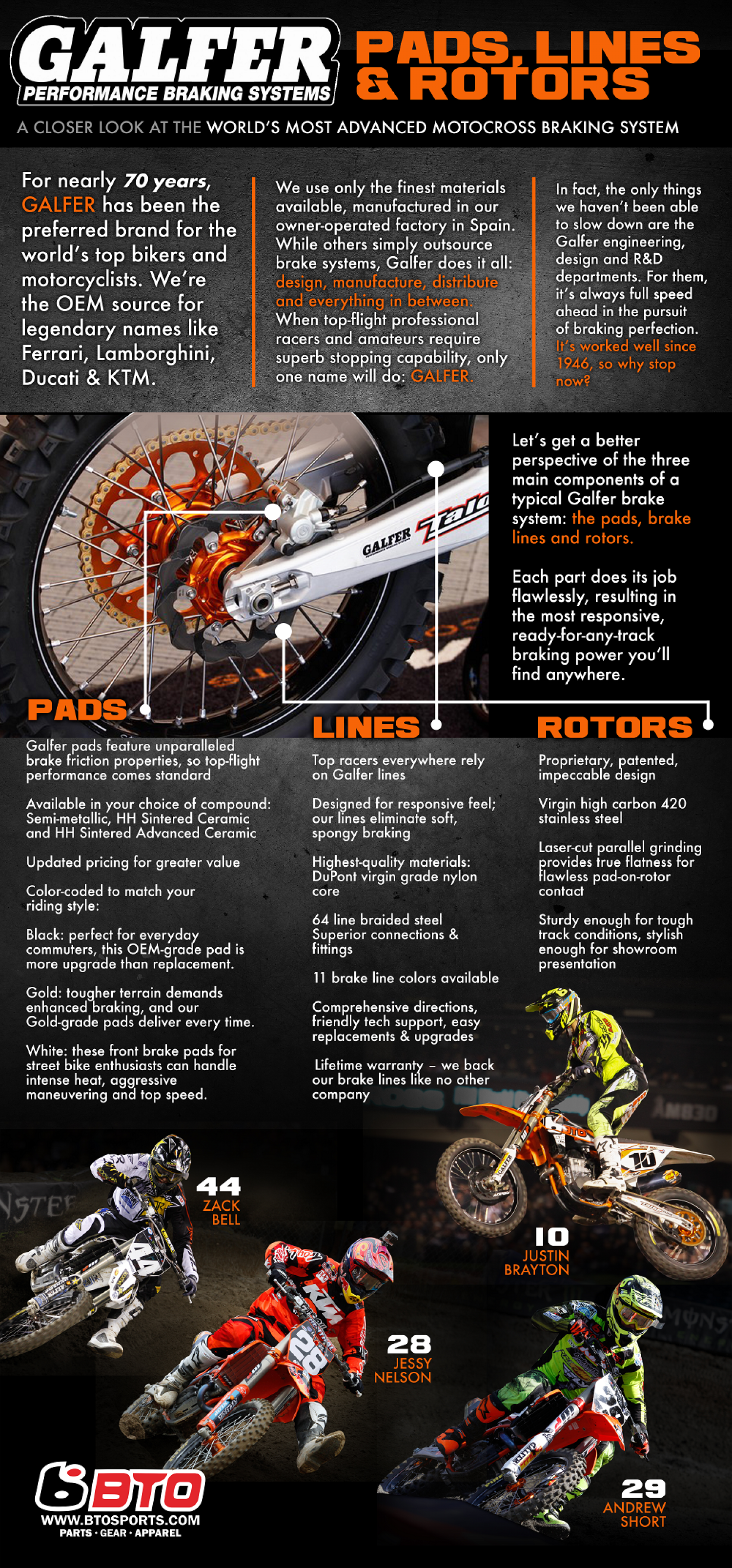 A Close Look at the Worlds Most Advanced Brake System Infographic