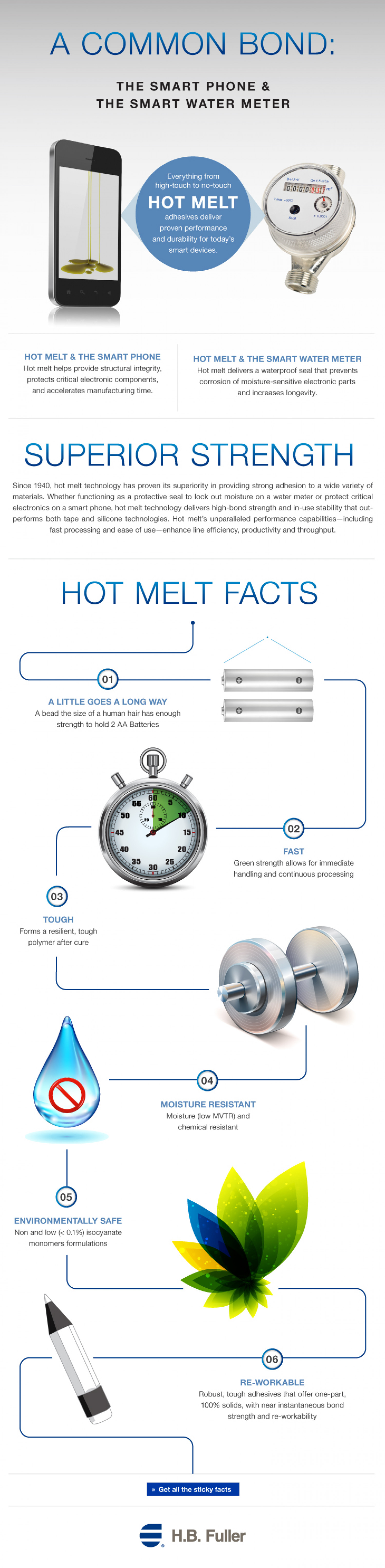 A Common Bond: Hot Melt Adhesives Connecting Unlikely Electronics Infographic