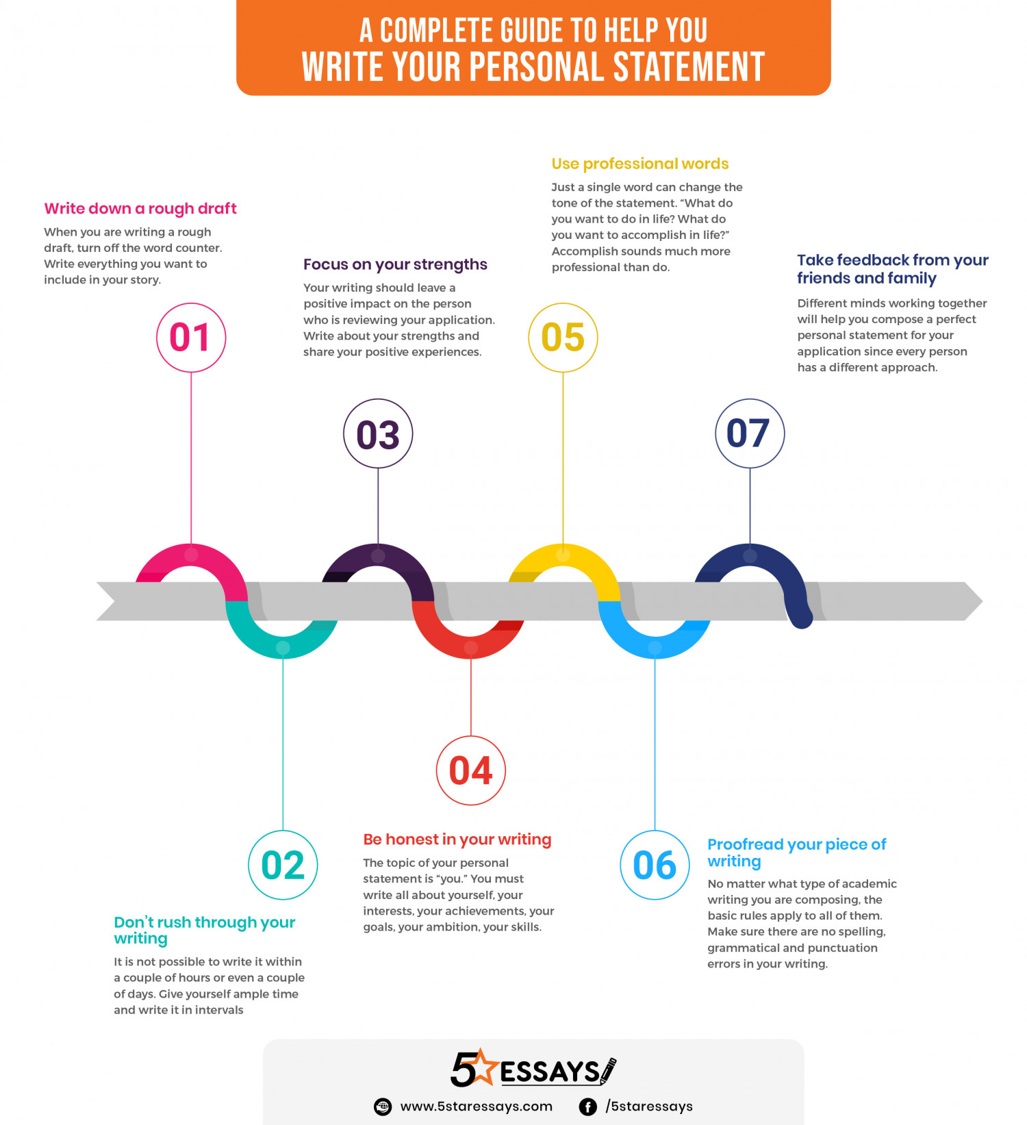 A Complete Guide To Help You Write Your Personal Statement Infographic