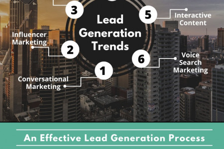 A Complete Lead Generation Guide including Digital Marketing Trends Infographic