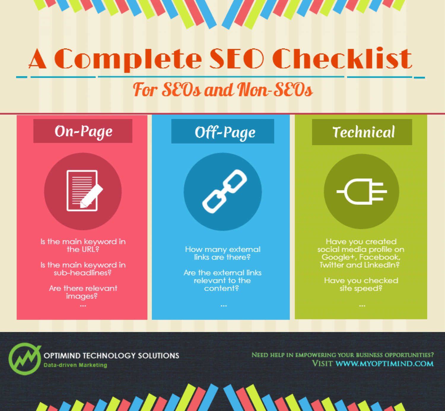 A Complete SEO Checklist for SEOs and Non-SEOs Infographic