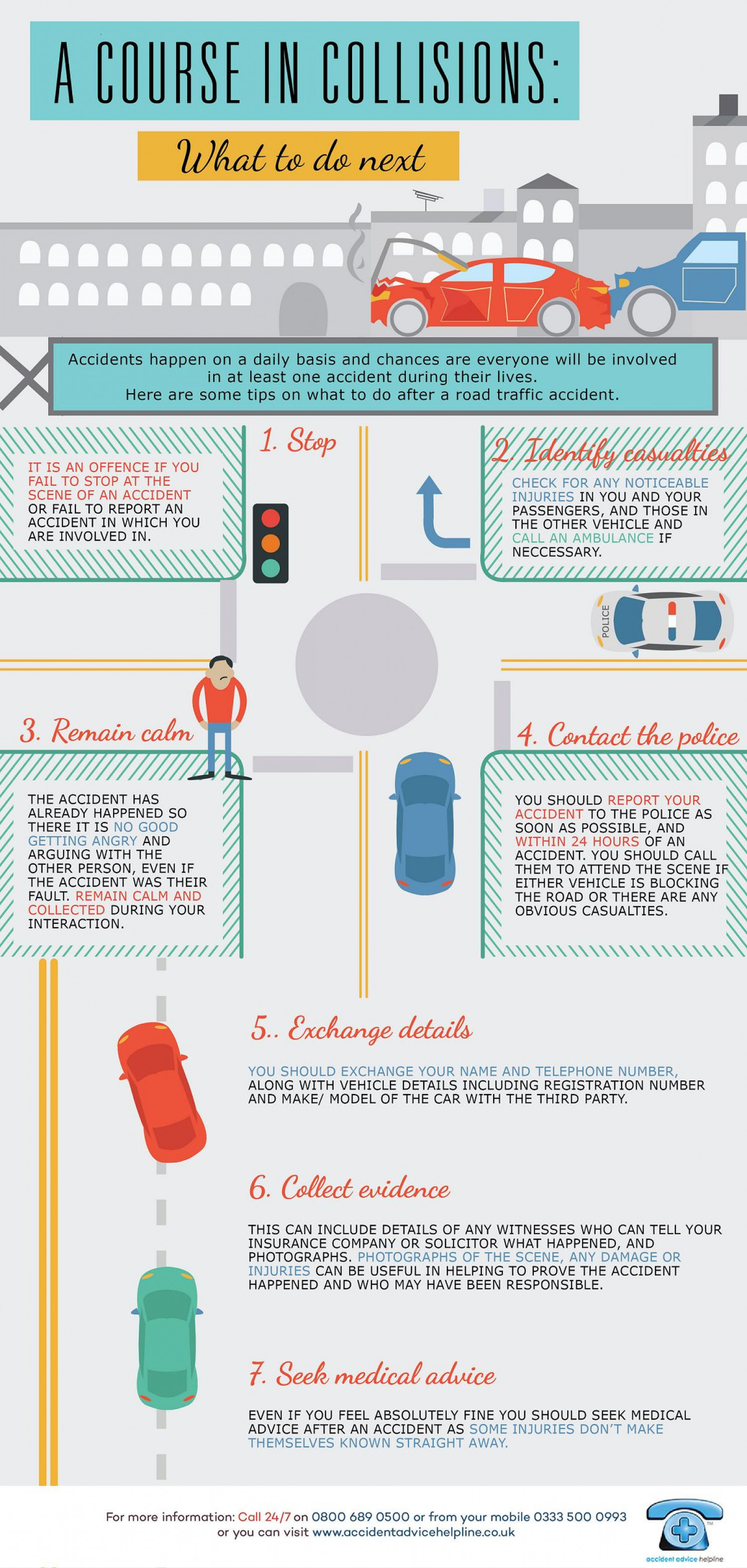 A Course In Collisions: What To Do Next Infographic