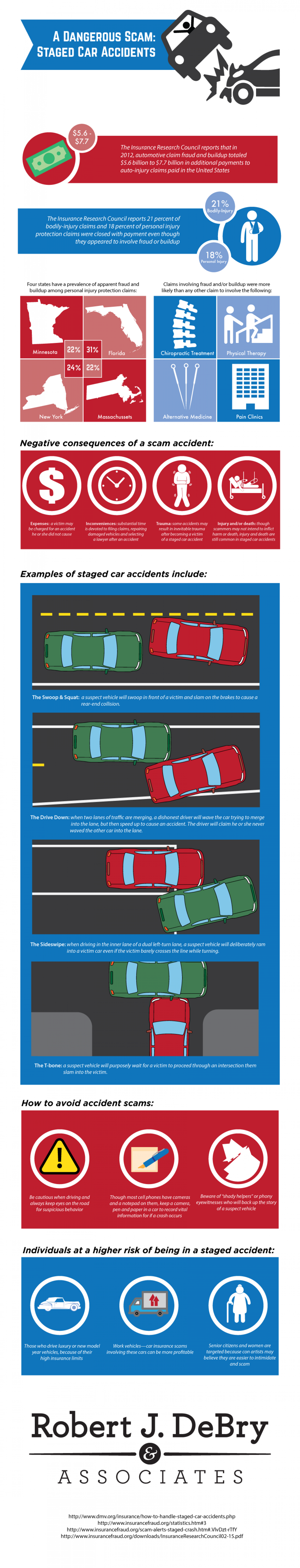 A Dangerous Scam: Staged Car Accidents Infographic