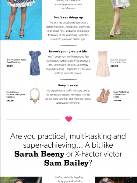 A Date? What to Wear Infographic